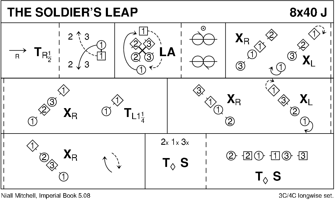 The Soldier's Leap Keith Rose's Diagram
