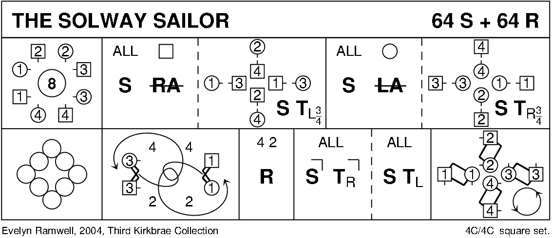 The Solway Sailor Keith Rose's Diagram