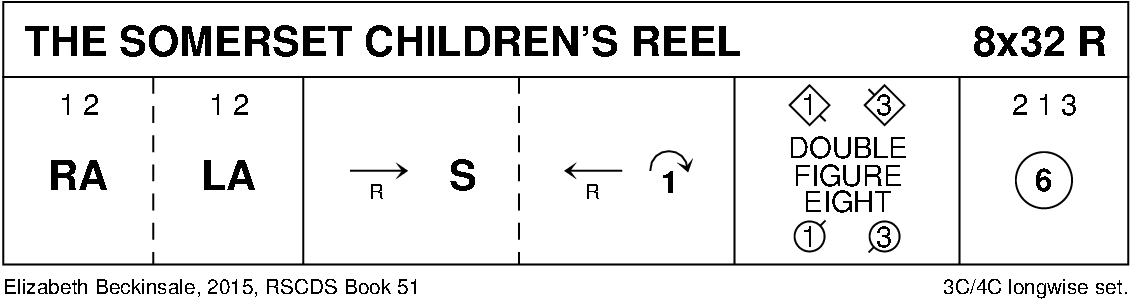 The Somerset Children's Reel Keith Rose's Diagram