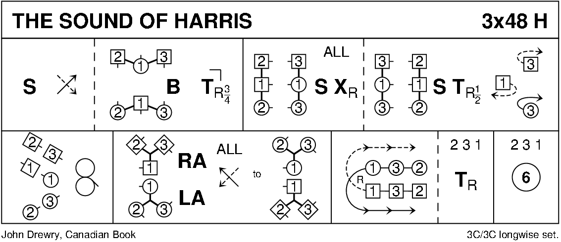 The Sound Of Harris Keith Rose's Diagram