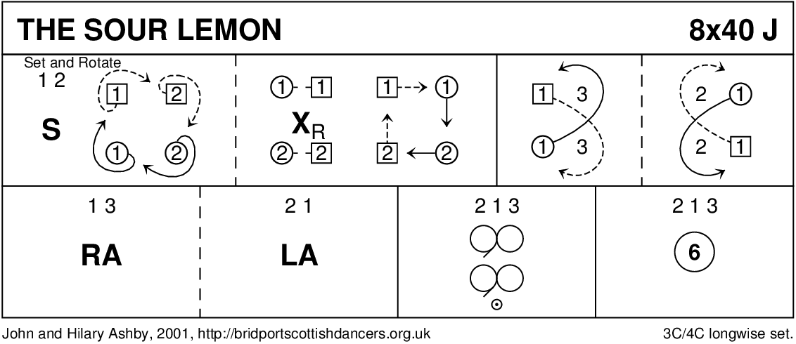 The Sour Lemon Keith Rose's Diagram