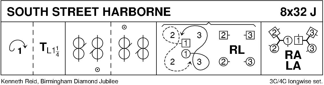 South Street Harborne Keith Rose's Diagram