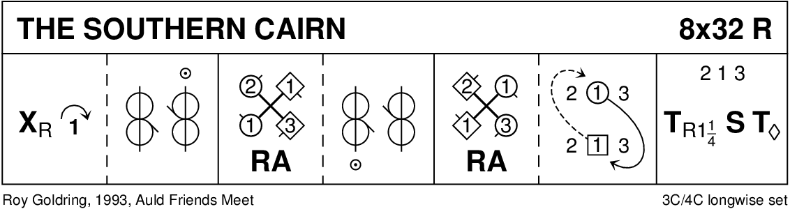 The Southern Cairn Keith Rose's Diagram