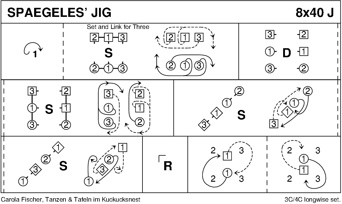 Spaegeles' Jig Keith Rose's Diagram