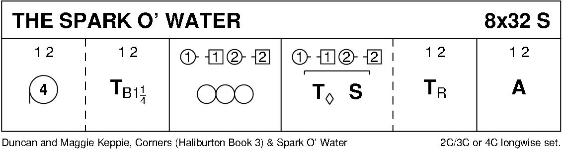 The Spark O' Water Keith Rose's Diagram