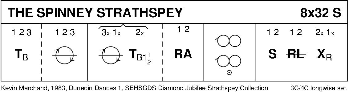 The Spinney Strathspey Keith Rose's Diagram