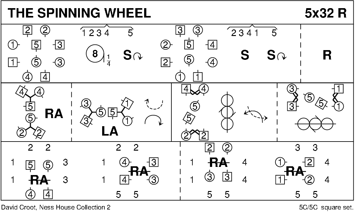 Spinning Wheel Keith Rose's Diagram