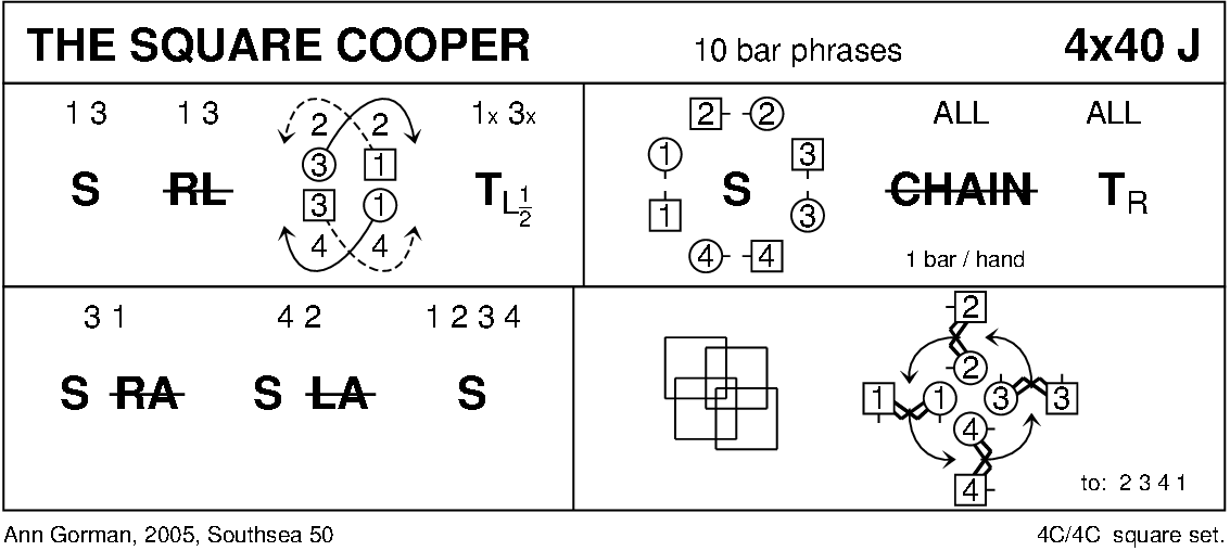 The Square Cooper Keith Rose's Diagram