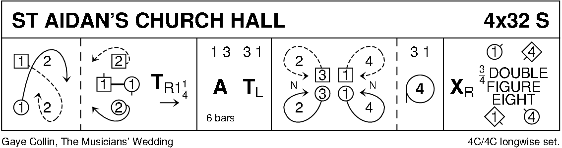 St Aidan's Church Hall Keith Rose's Diagram