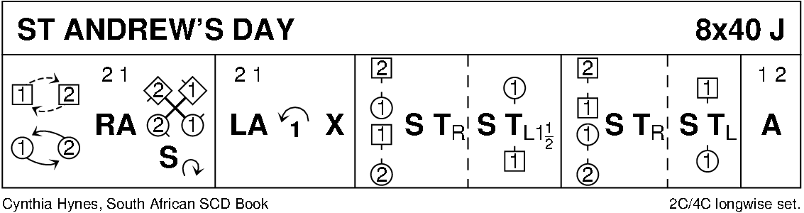 St Andrew's Day (Hynes) Keith Rose's Diagram