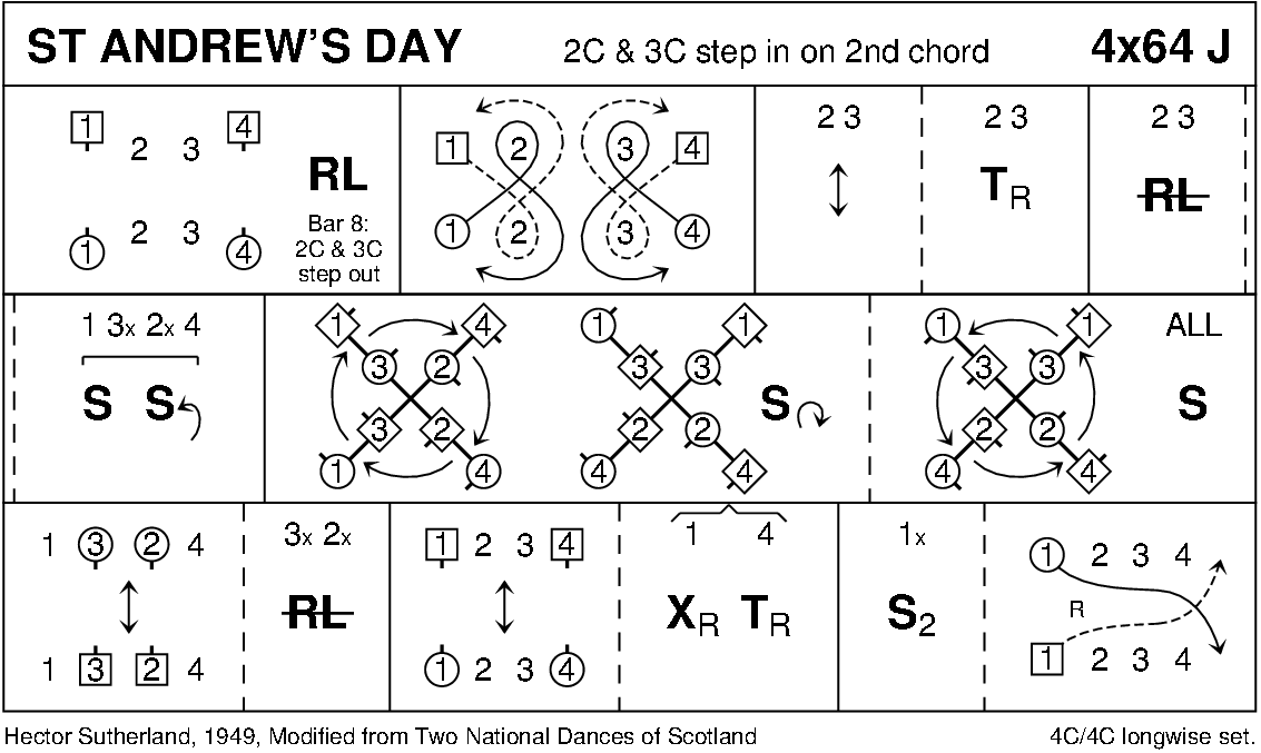 St Andrew's Day (Sutherland - 64 Bar Version) Keith Rose's Diagram