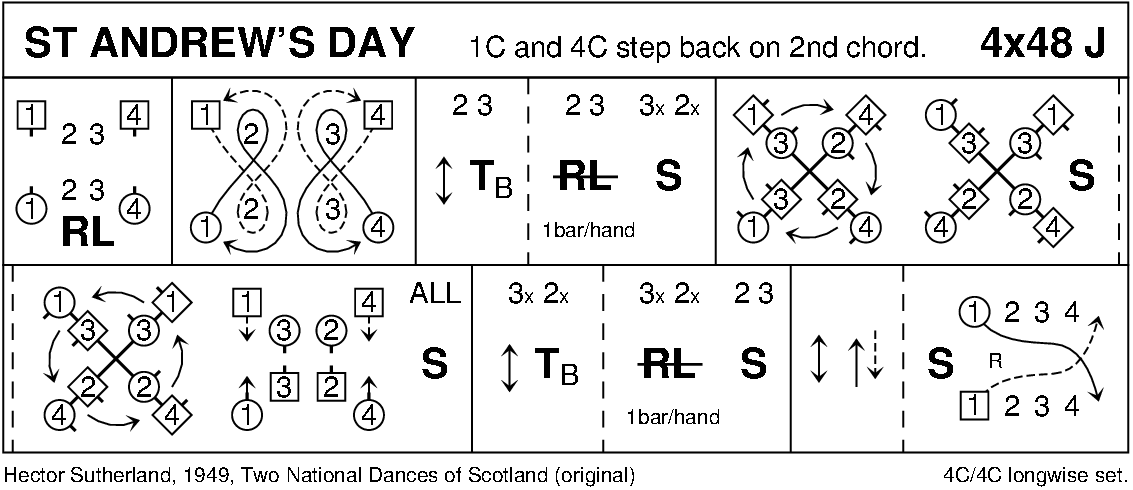 St Andrew's Day (Sutherland - 48 Bar Version) Keith Rose's Diagram