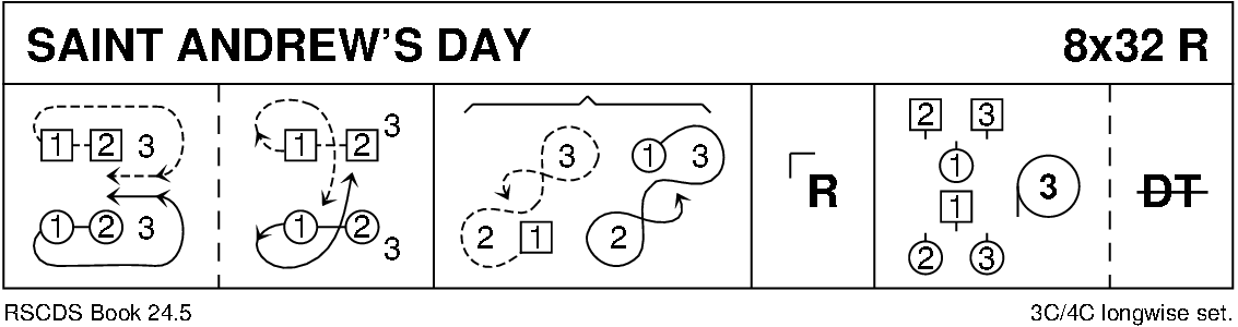 St Andrew's Day (RSCDS Book 24) Keith Rose's Diagram
