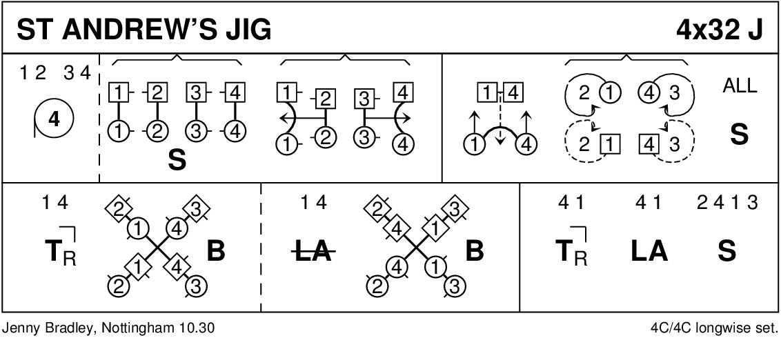 St Andrew's Jig Keith Rose's Diagram