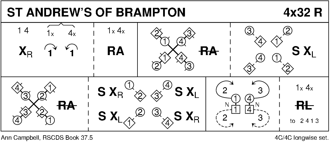 St Andrew's Of Brampton Keith Rose's Diagram