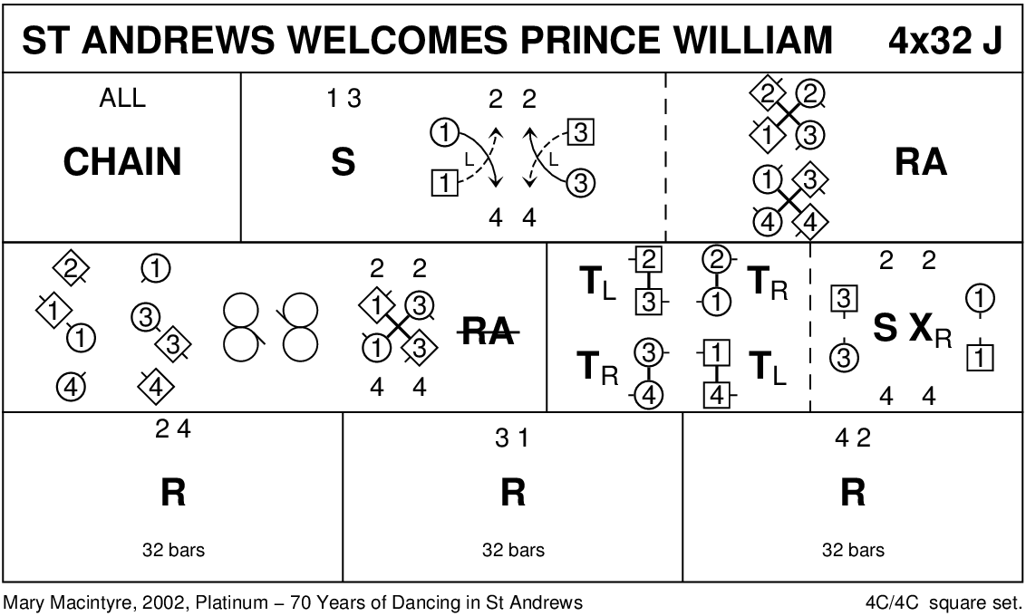 St Andrews Welcomes Prince William Keith Rose's Diagram