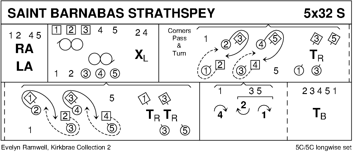 St Barnabas Strathspey Keith Rose's Diagram