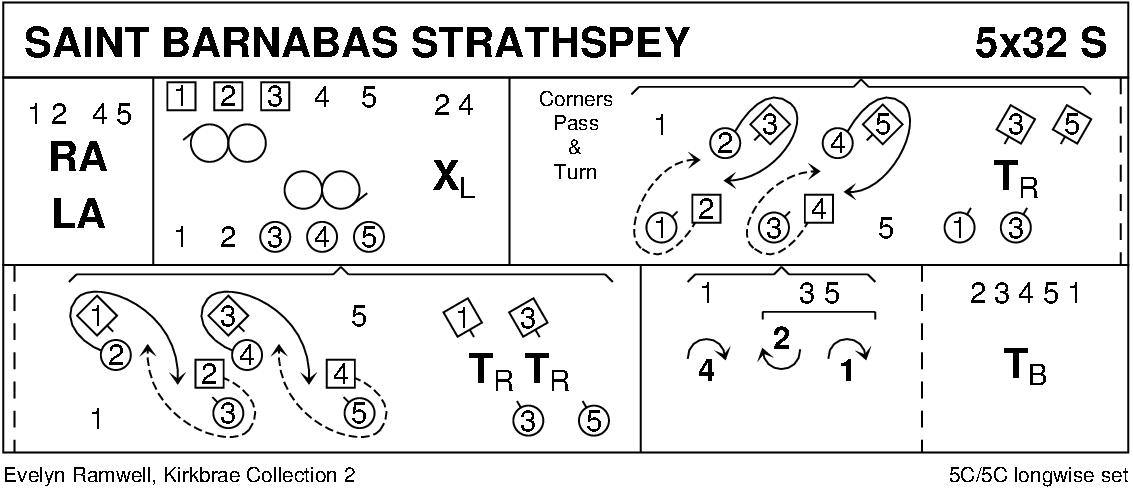 St Barnabas Strathspey Keith Rose's Diagram