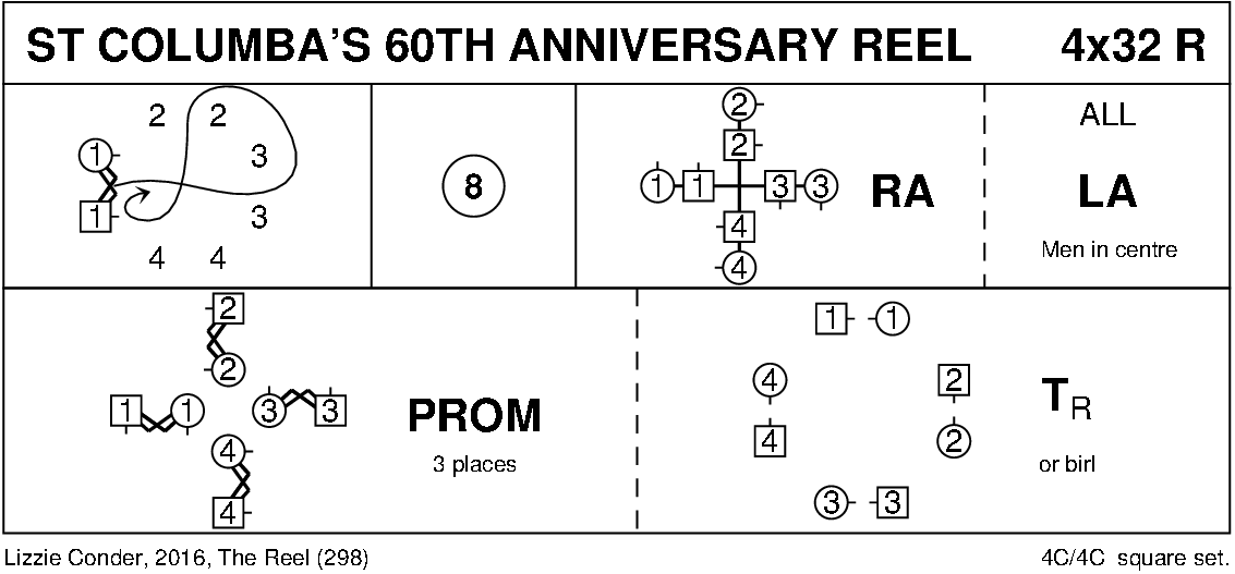 St Columba's 60th Anniversary Reel Keith Rose's Diagram