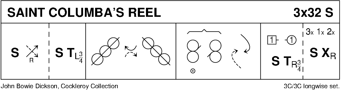 St Columba's Reel Keith Rose's Diagram