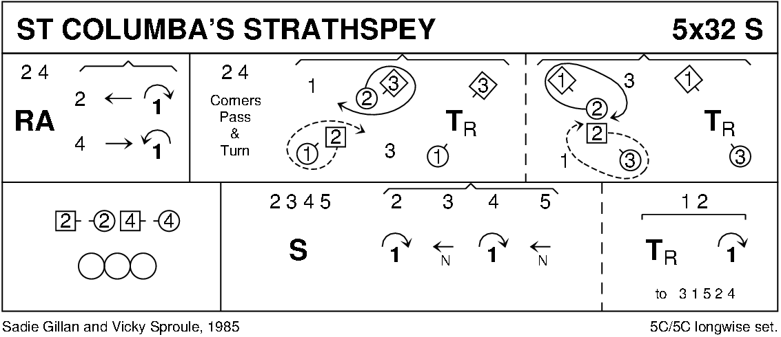 St Columba's Strathspey Keith Rose's Diagram