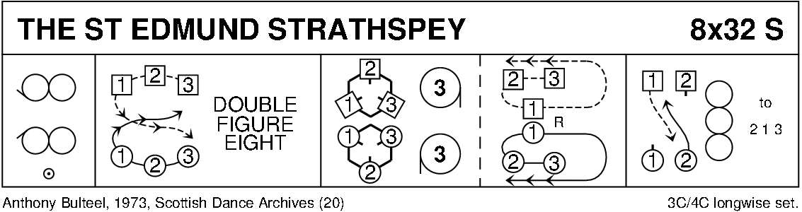 The St Edmund Strathspey Keith Rose's Diagram