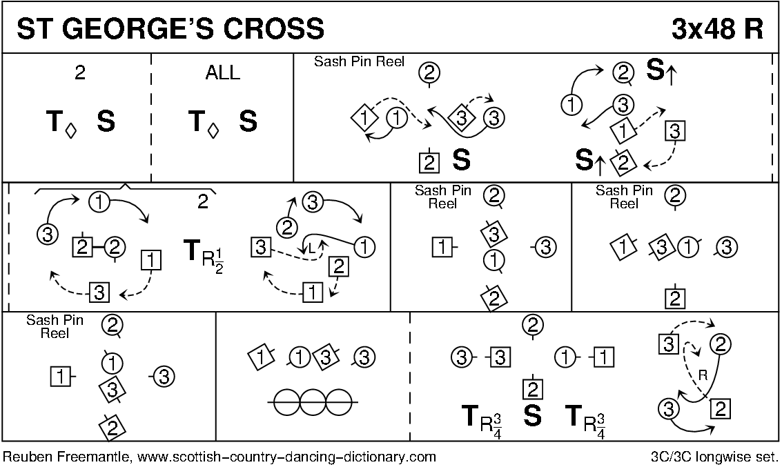 St George's Cross Keith Rose's Diagram