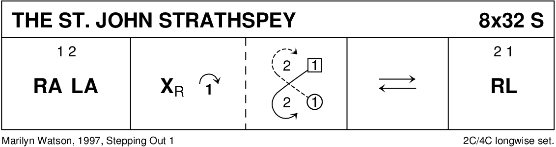 The St John Strathspey Keith Rose's Diagram