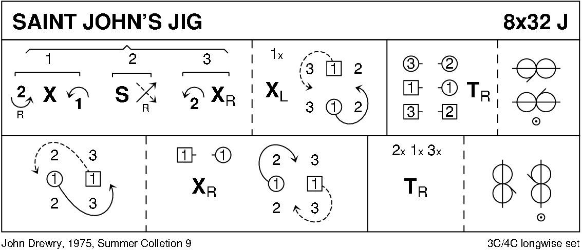 St John's Jig Keith Rose's Diagram