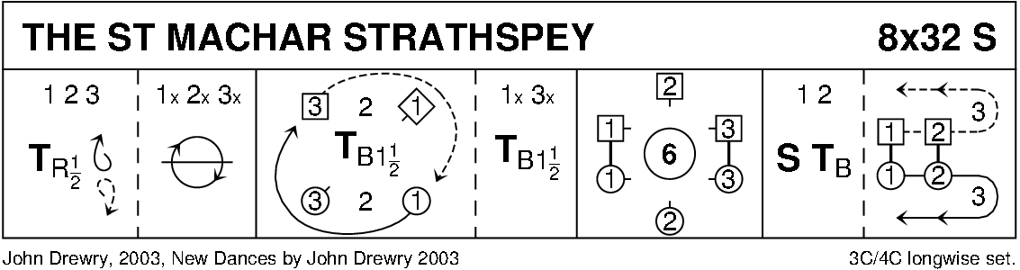 The St Machar Strathspey Keith Rose's Diagram