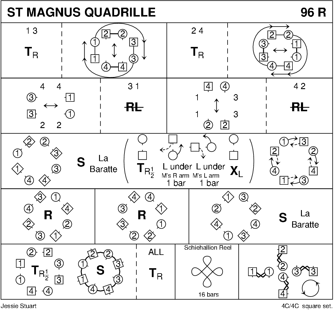 St Magnus Quadrille Keith Rose's Diagram