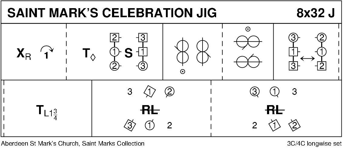 St Mark's Celebration Jig Keith Rose's Diagram