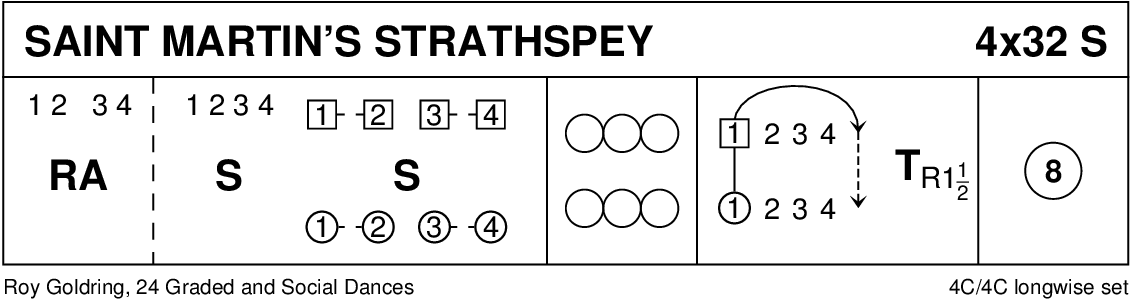 St Martin's Strathspey Keith Rose's Diagram