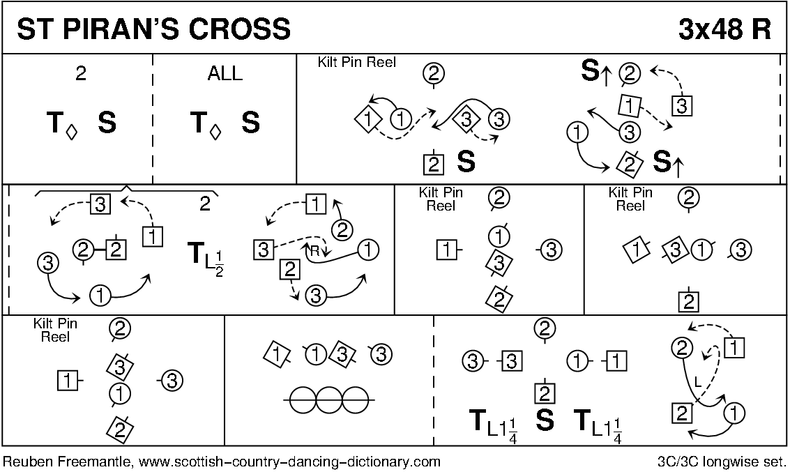 St Piran's Cross Keith Rose's Diagram