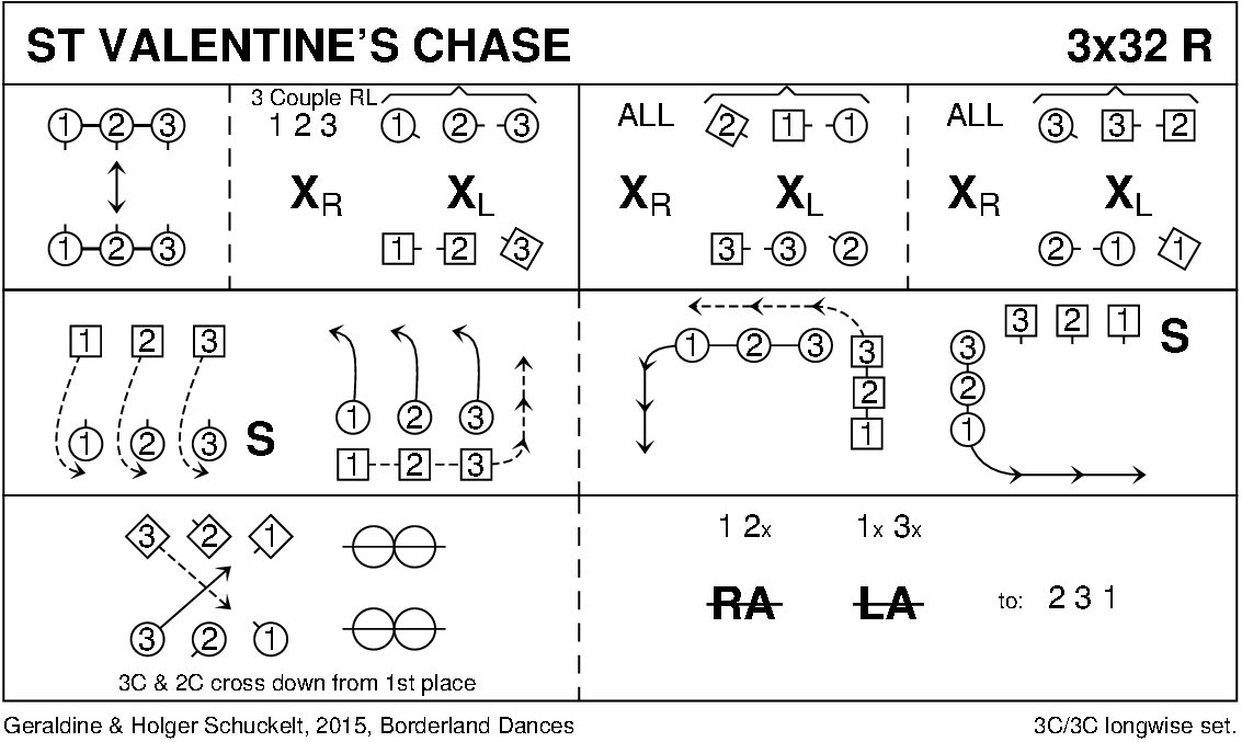 St Valentine's Chase Keith Rose's Diagram