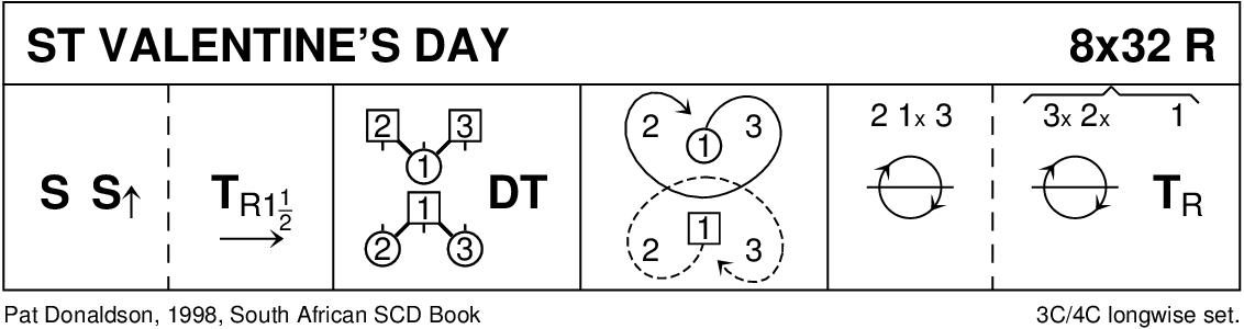 St Valentine's Day Keith Rose's Diagram