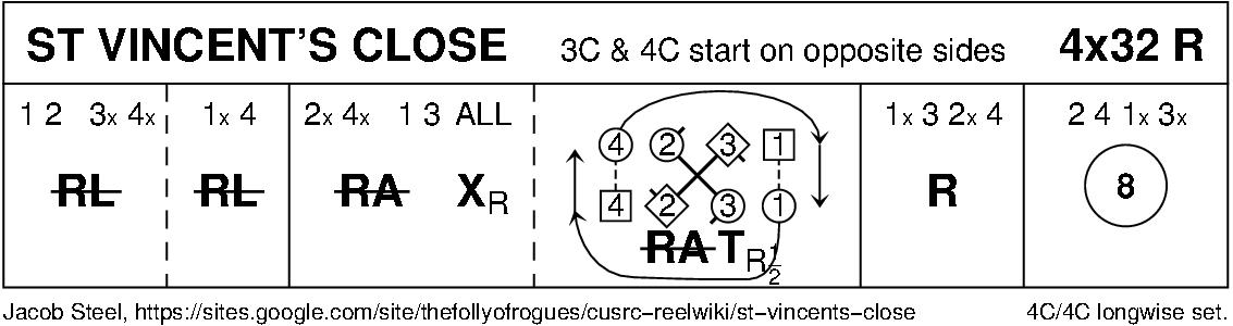 St Vincent's Close Keith Rose's Diagram