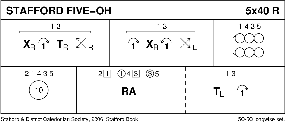 Stafford Five-Oh Keith Rose's Diagram
