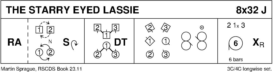 The Starry Eyed Lassie Keith Rose's Diagram