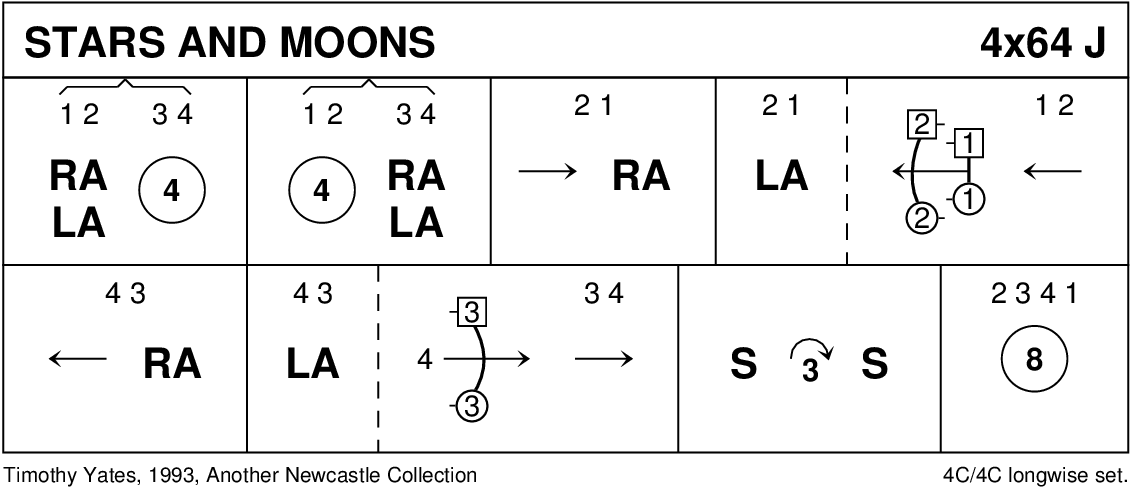 Stars And Moons Keith Rose's Diagram