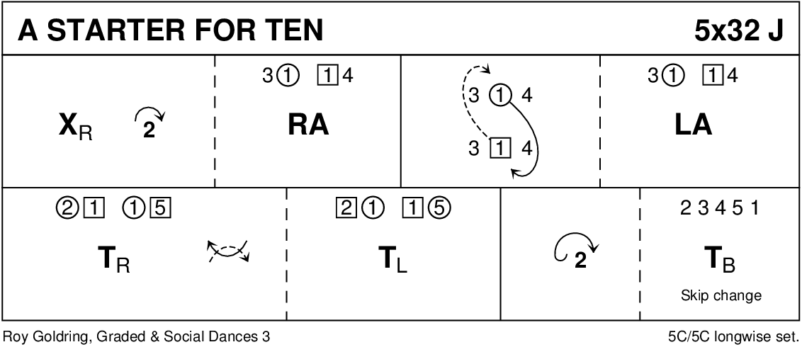 A Starter For Ten Keith Rose's Diagram