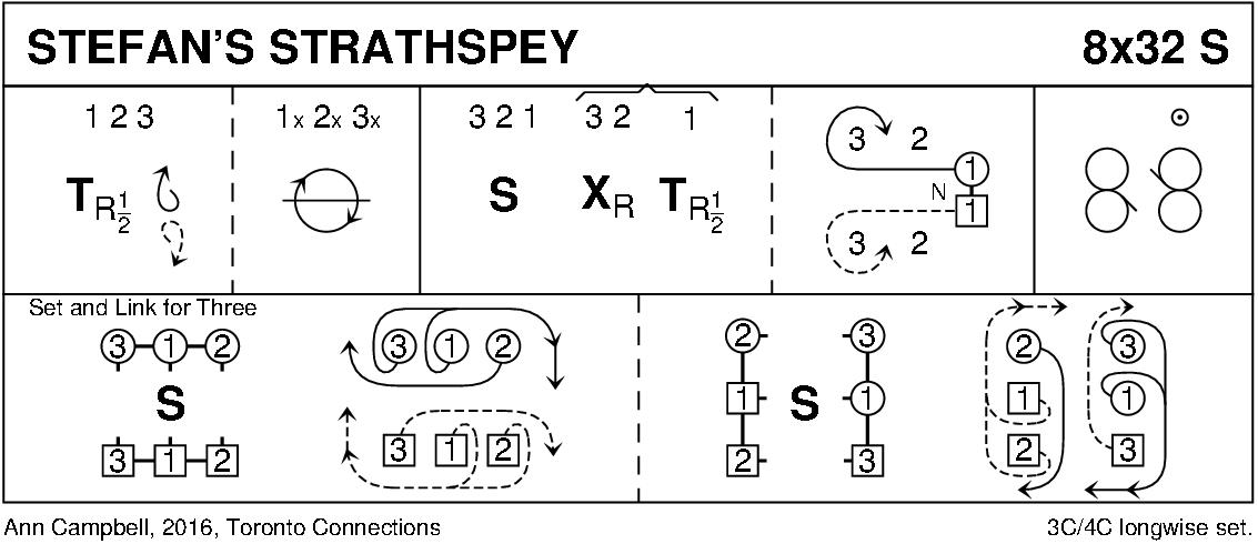 Stefan's Strathspey Keith Rose's Diagram