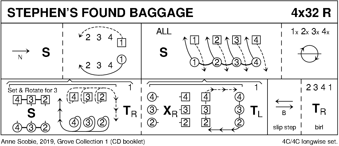 Stephen's Found Baggage Keith Rose's Diagram