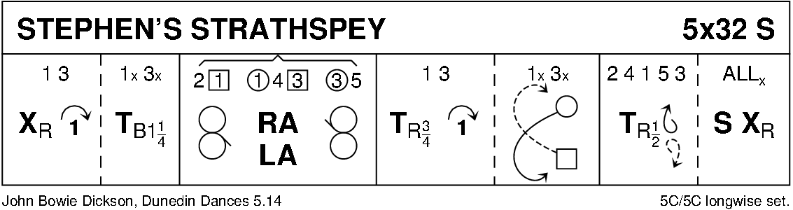 Stephen's Strathspey Keith Rose's Diagram