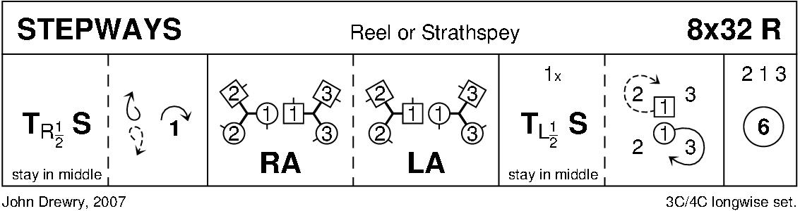 Stepways Keith Rose's Diagram