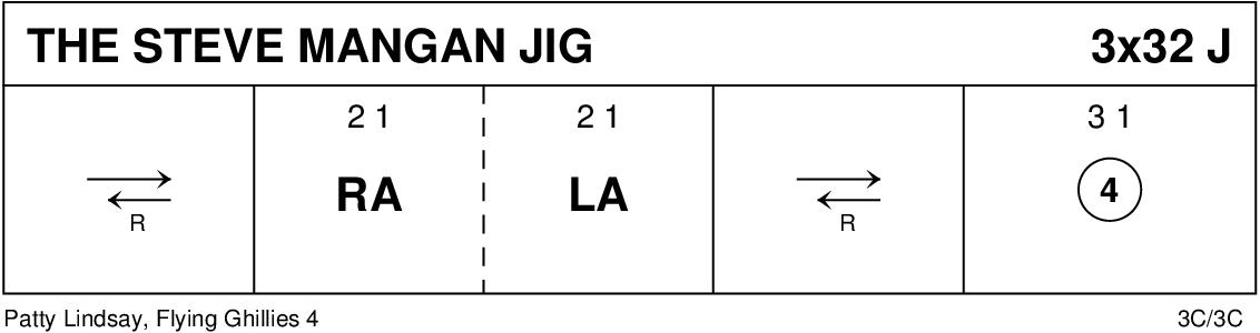 Steve Mangan Jig Keith Rose's Diagram