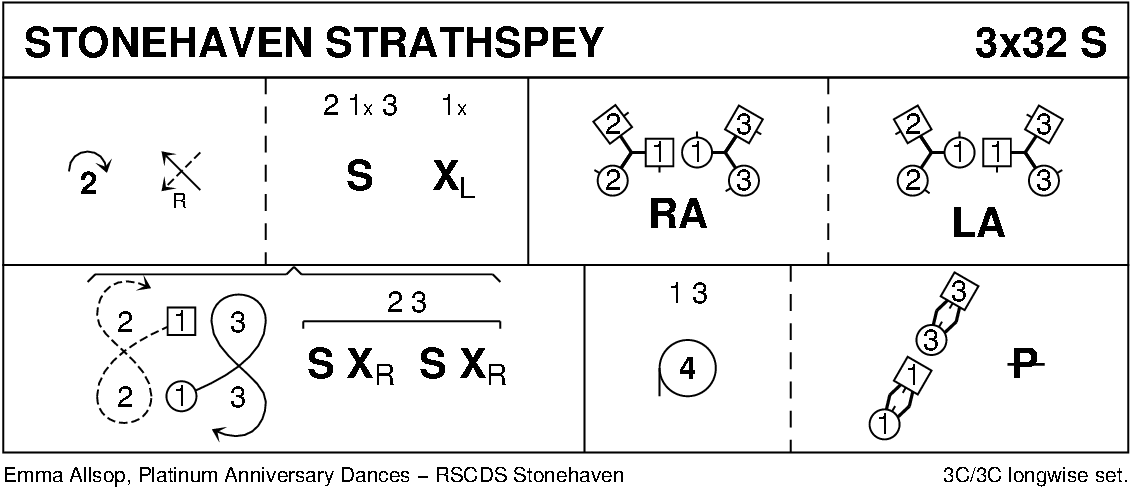 Stonehaven Strathspey Keith Rose's Diagram
