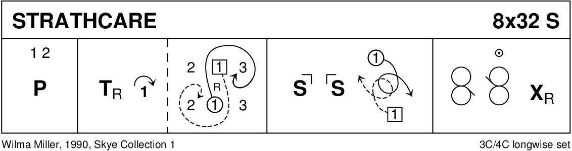 Strathcare Keith Rose's Diagram
