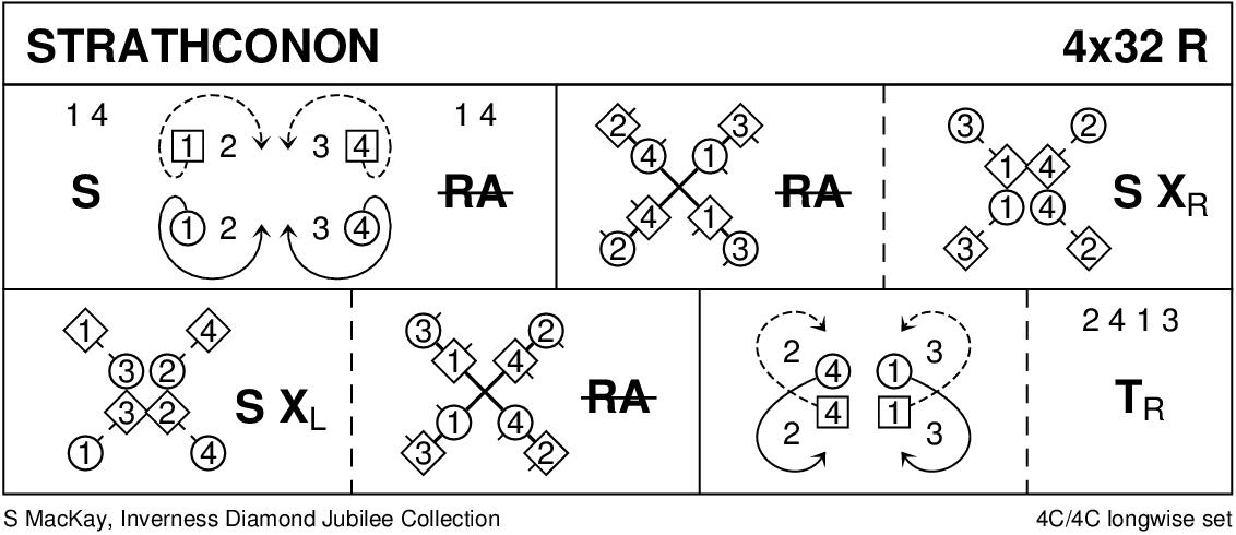 Strathconon Keith Rose's Diagram