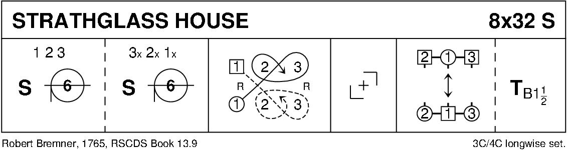 Strathglass House Keith Rose's Diagram
